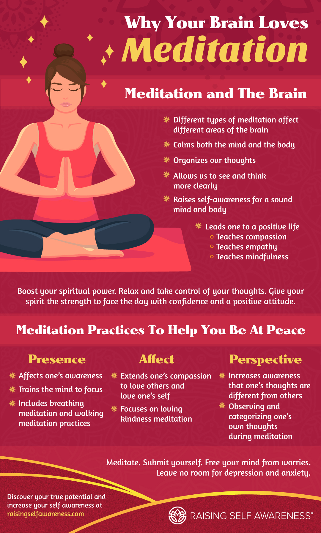 essay on awareness of yoga and meditation